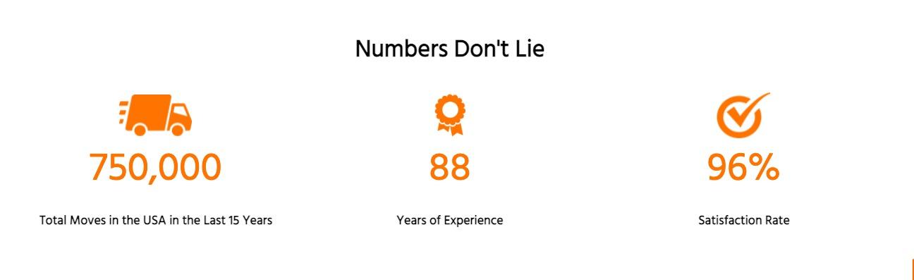 Allied Van Lines numbers dont lie